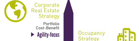 Do You Know What You are Getting with Strategic Consulting Advice?